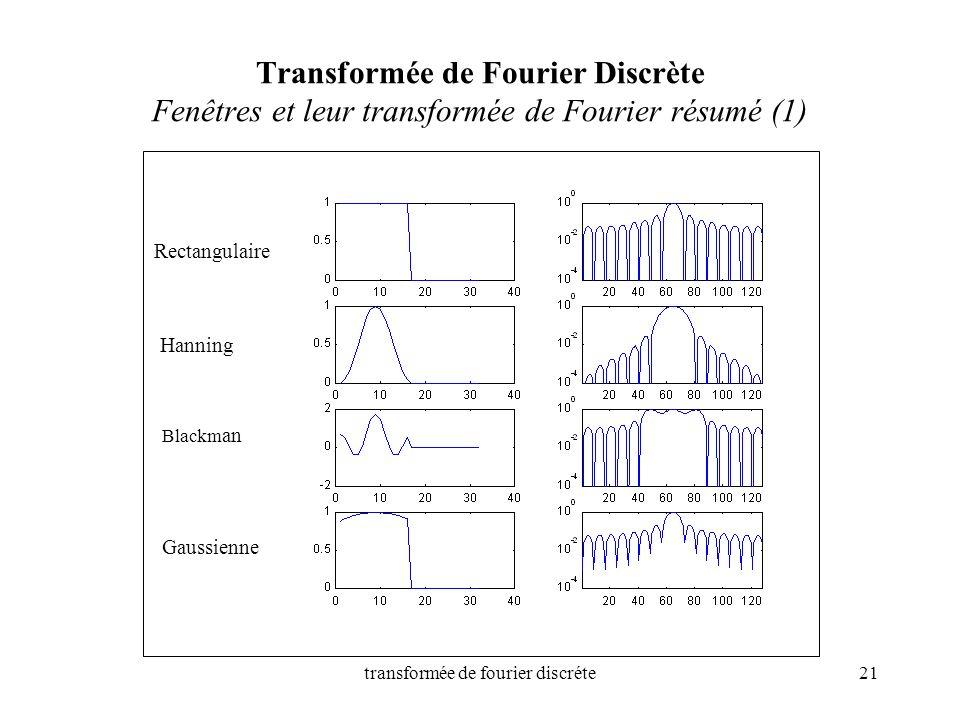 transformée de fourier discréte21 Transformée de Fourier Discrète Fenêtres et leur transformée de Fourier résumé (1) Rectangulaire Hanning Blackm an G