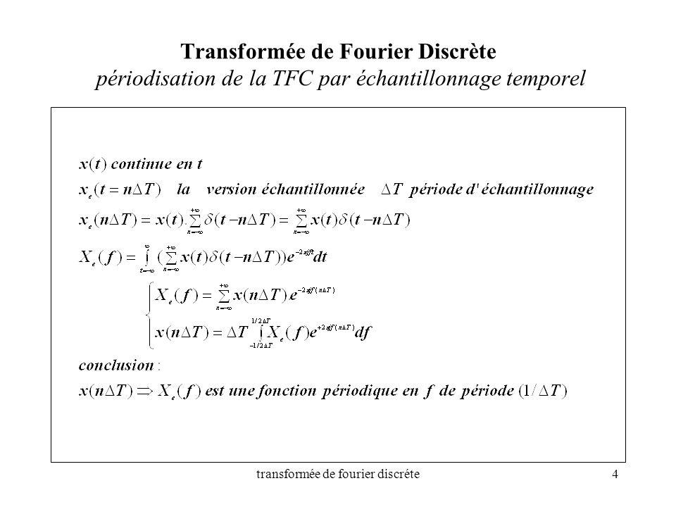 transformée de fourier discréte4 Transformée de Fourier Discrète périodisation de la TFC par échantillonnage temporel