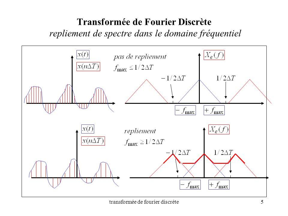transformée de fourier discréte5 Transformée de Fourier Discrète repliement de spectre dans le domaine fréquentiel
