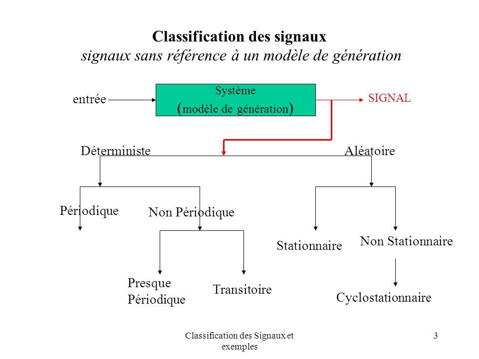 Classification des Signaux et exemples 4 Classification des signaux types de modèles de génération des signaux ParamètresParamètres distribués Linéaire, Invariant dans le temps Linéaire, Variant dans le temps Non Linéaire, Invariant dans le temps Système ( modèle de génération ) Signalentrée