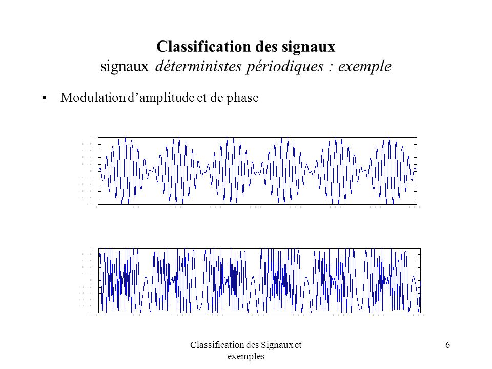 Classification des Signaux et exemples 17 Classification des signaux signal aléatoire :stationnarité/ergodicité(2/4) n n n x(n) E(x(n)) Bruit: ensemble1 moyenne temporelle Bruit: ensemble2 moyenne temporelle Bruit: moyenne d ensemble moyenne temporelle x1(-3) X2(-3) E[x(-3)]