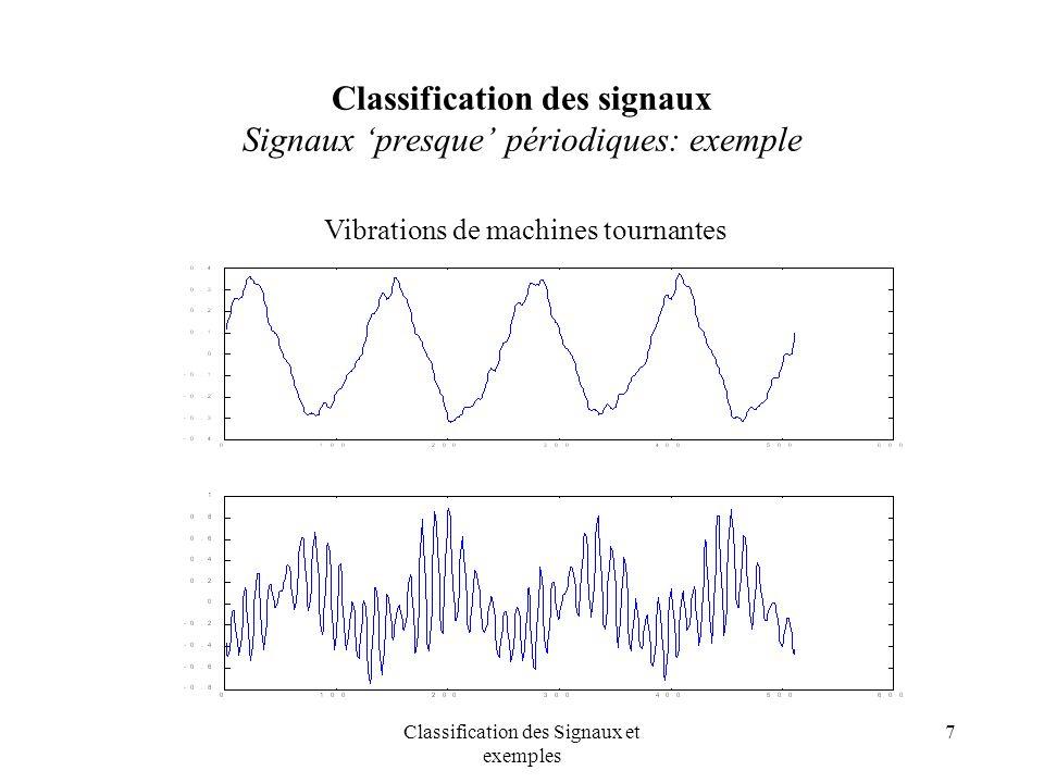 Classification des Signaux et exemples 28 Classification des signaux signaux réels biomédicaux (4) Electrocardiogramme (ECG) activités du cœur electrode sur la peau
