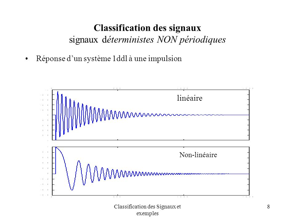 Classification des Signaux et exemples 19 Classification des signaux signal aléatoire : stationnarité/ergodicité(4/4)