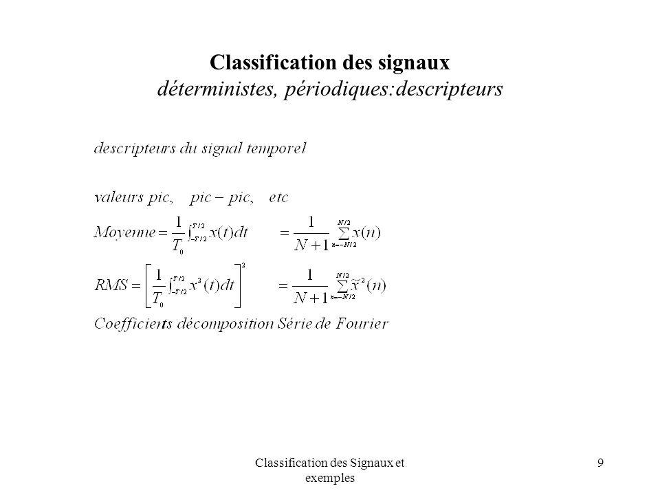 Classification des Signaux et exemples 20 Classification des signaux signal aléatoire : estimateurs Ensemble fini de points n=[-N/2,N/2]