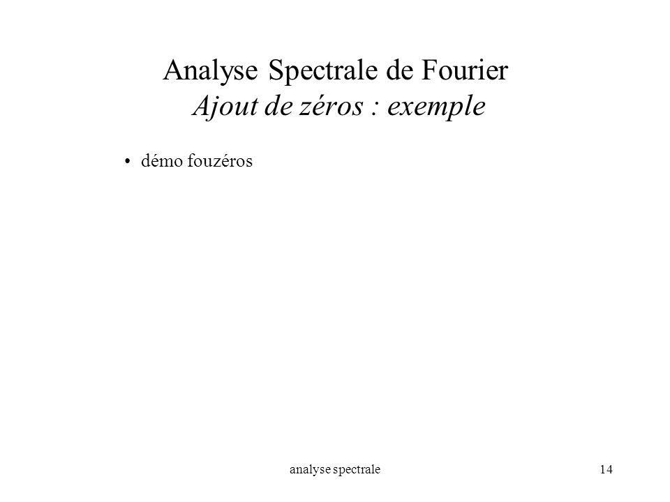 analyse spectrale14 Analyse Spectrale de Fourier Ajout de zéros : exemple démo fouzéros