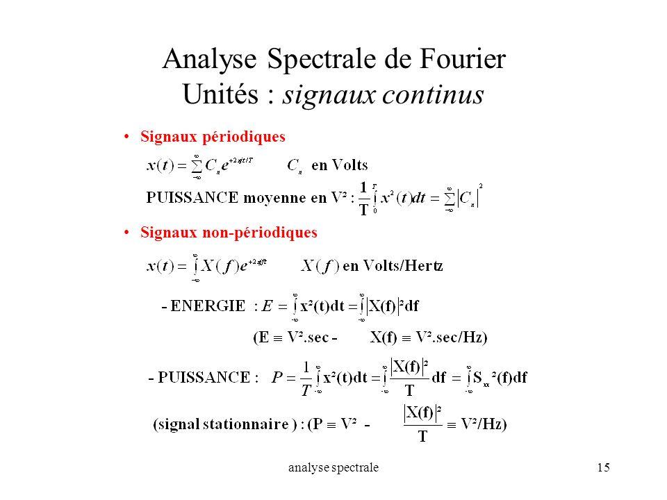 analyse spectrale15 Analyse Spectrale de Fourier Unités : signaux continus Signaux périodiques Signaux non-périodiques