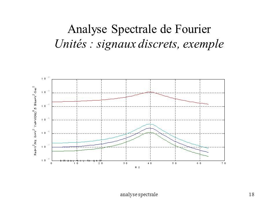 analyse spectrale18 Analyse Spectrale de Fourier Unités : signaux discrets, exemple