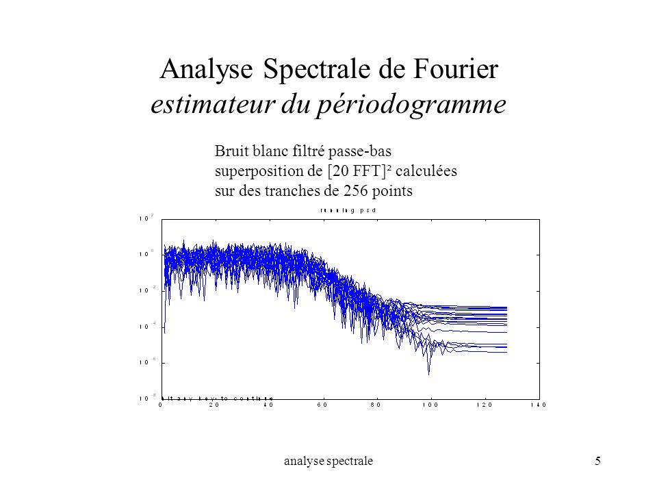 analyse spectrale5 Analyse Spectrale de Fourier estimateur du périodogramme Bruit blanc filtré passe-bas superposition de [20 FFT]² calculées sur des