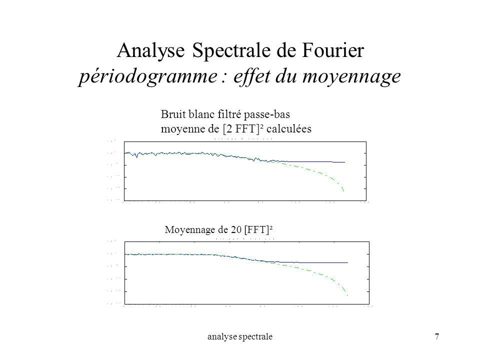 analyse spectrale7 Analyse Spectrale de Fourier périodogramme : effet du moyennage Bruit blanc filtré passe-bas moyenne de [2 FFT]² calculées Moyennag