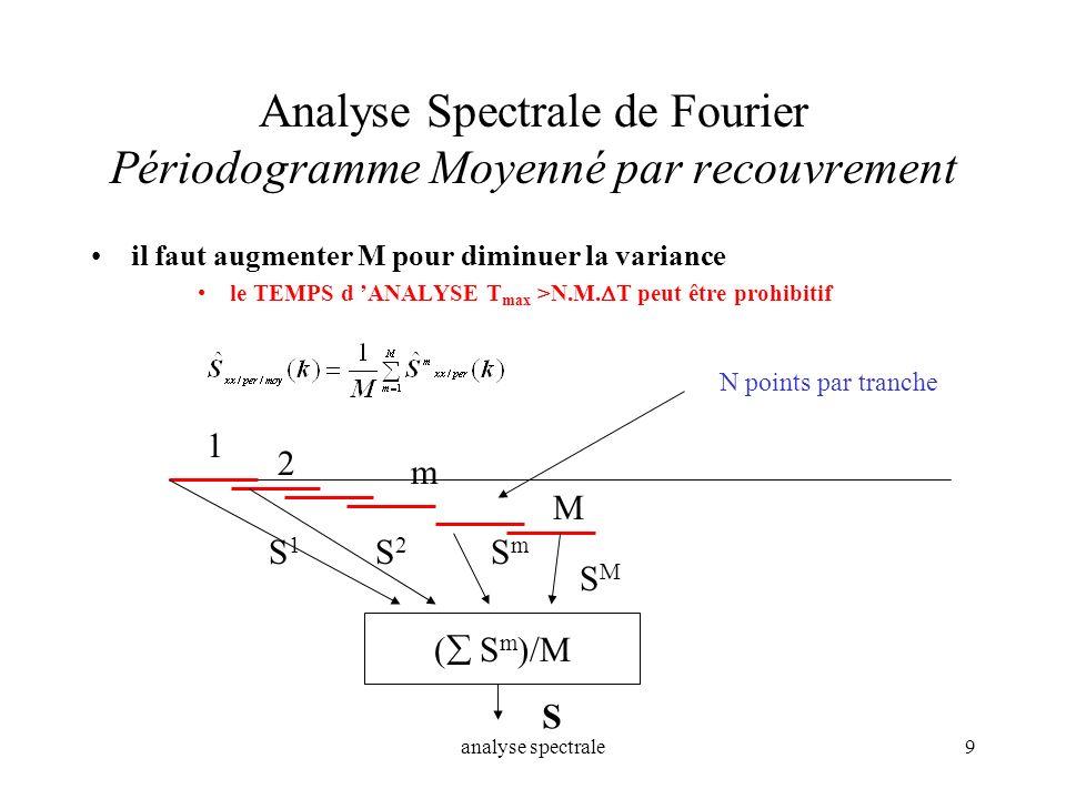 analyse spectrale9 Analyse Spectrale de Fourier Périodogramme Moyenné par recouvrement il faut augmenter M pour diminuer la variance le TEMPS d ANALYS