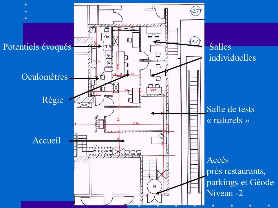 Oculomètres Potentiels évoquésSalles individuelles Salle de tests « naturels » Accès près restaurants, parkings et Géode Niveau -2 Régie Accueil