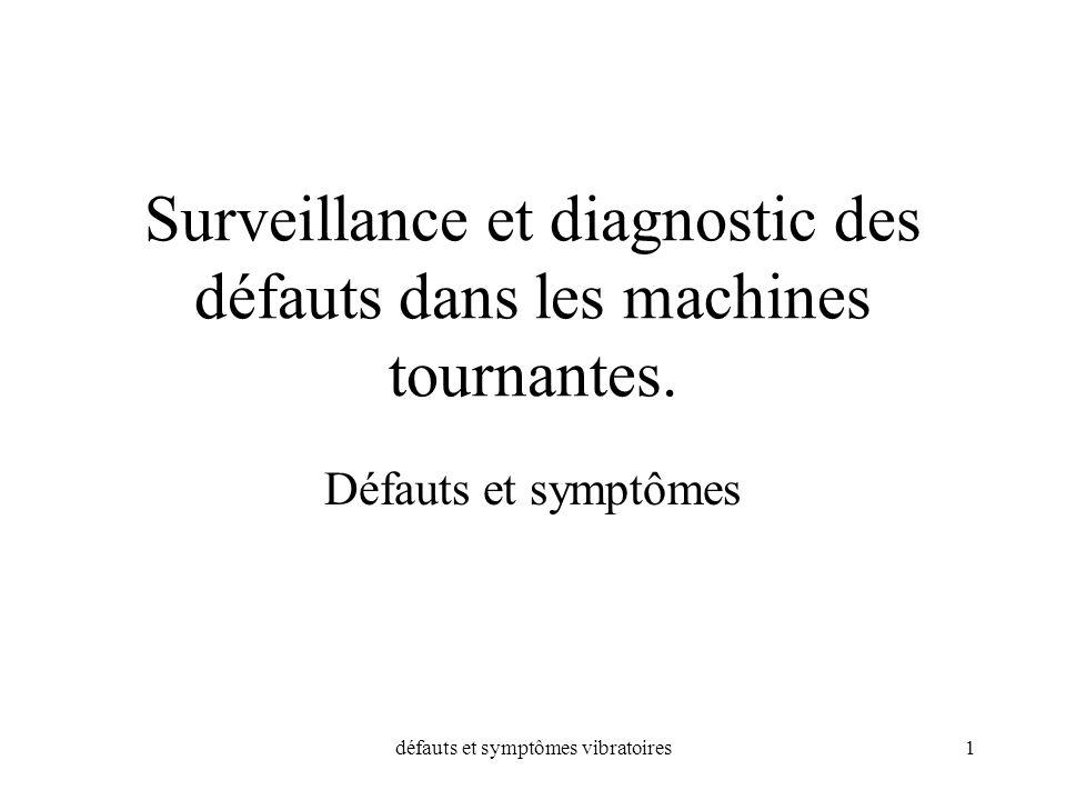 défauts et symptômes vibratoires1 Surveillance et diagnostic des défauts dans les machines tournantes. Défauts et symptômes