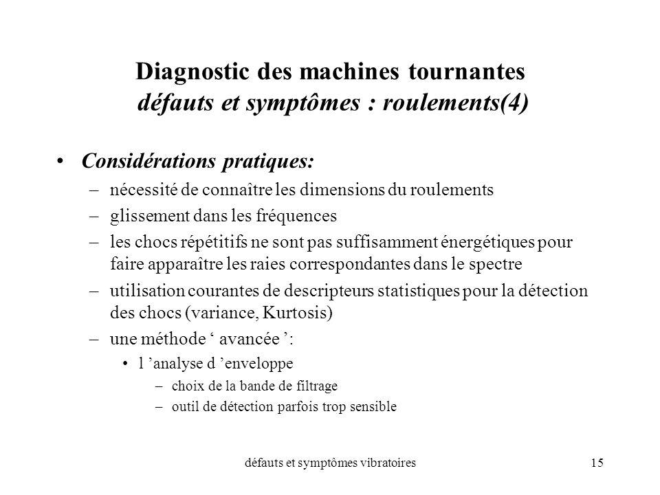 défauts et symptômes vibratoires15 Diagnostic des machines tournantes défauts et symptômes : roulements(4) Considérations pratiques: –nécessité de con