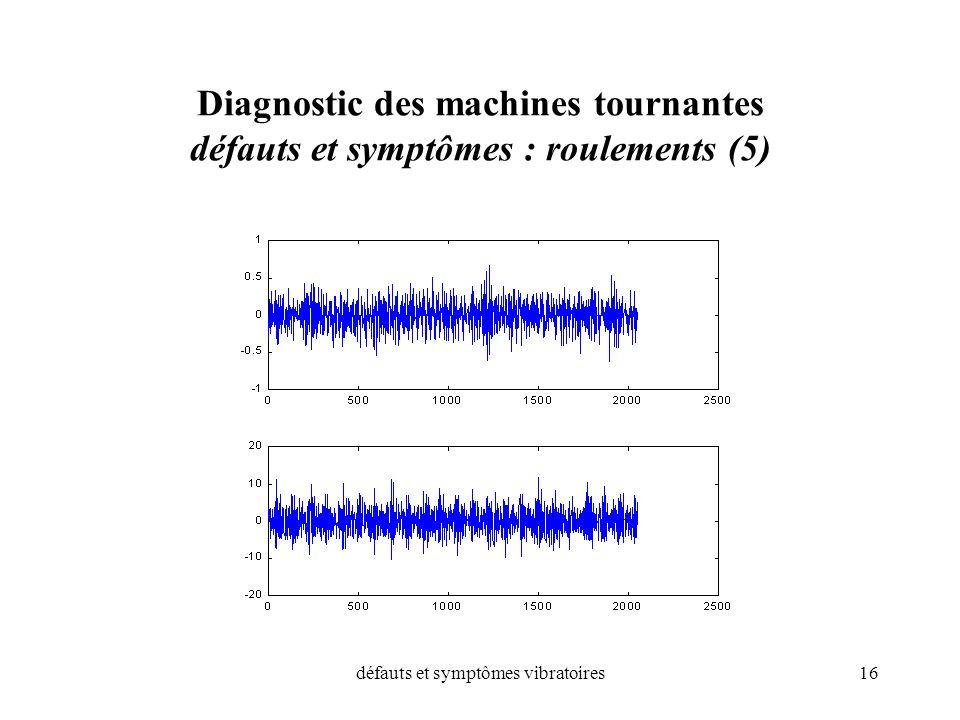 défauts et symptômes vibratoires16 Diagnostic des machines tournantes défauts et symptômes : roulements (5)