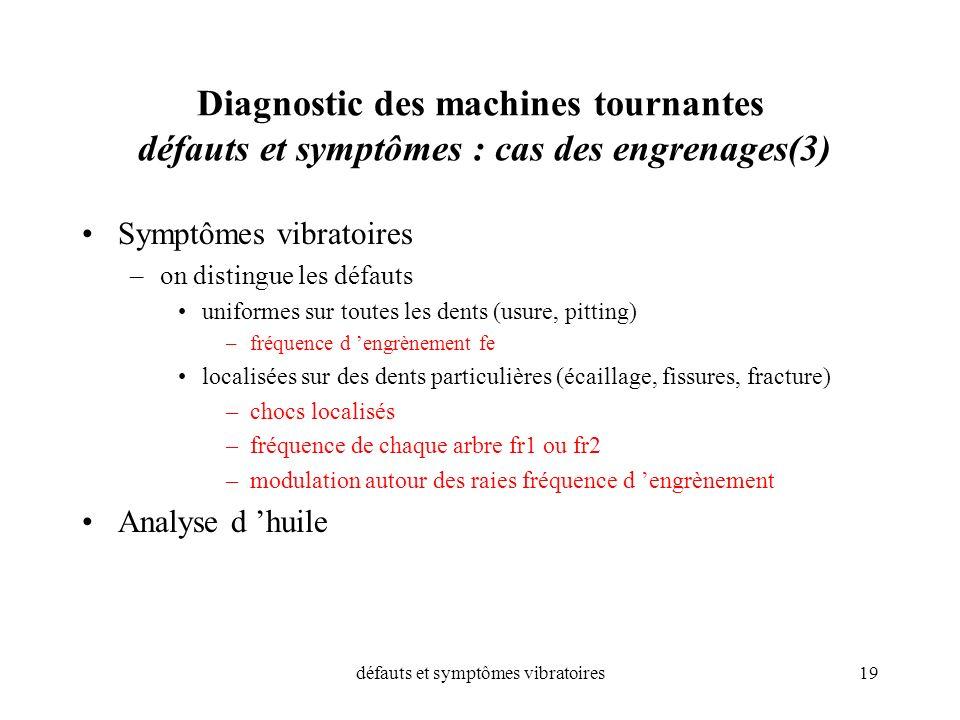 défauts et symptômes vibratoires19 Diagnostic des machines tournantes défauts et symptômes : cas des engrenages(3) Symptômes vibratoires –on distingue