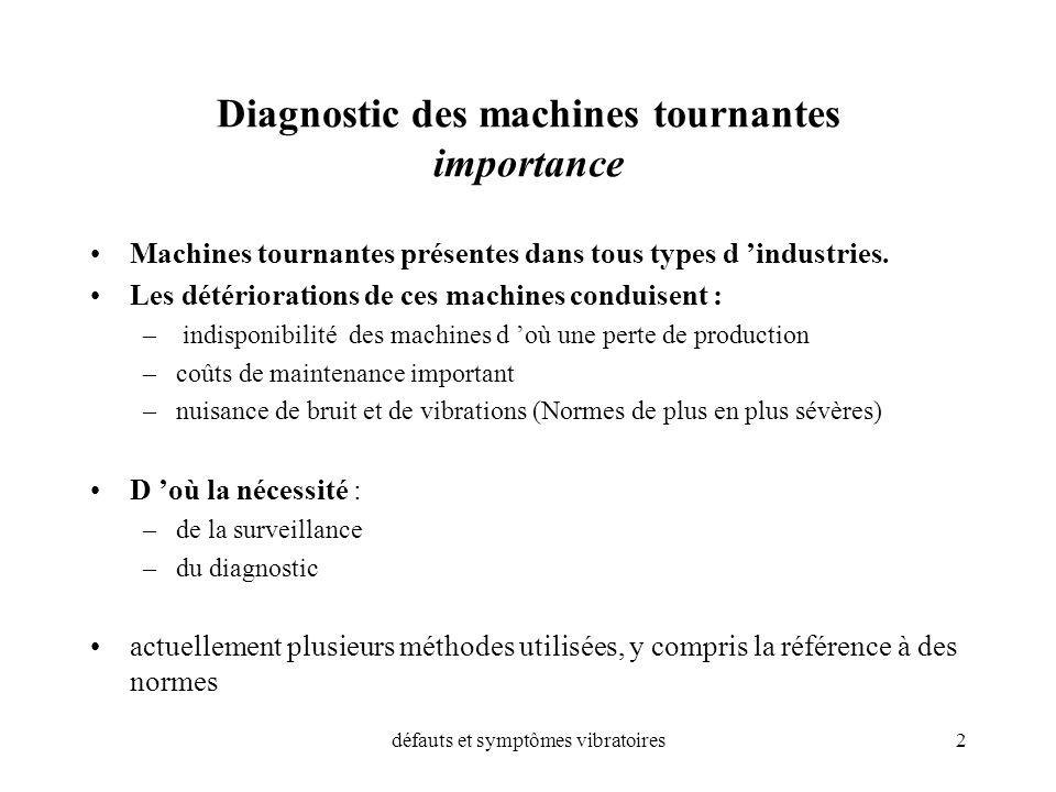 défauts et symptômes vibratoires2 Diagnostic des machines tournantes importance Machines tournantes présentes dans tous types d industries. Les détéri