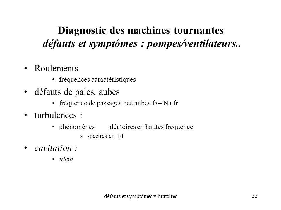 défauts et symptômes vibratoires22 Diagnostic des machines tournantes défauts et symptômes : pompes/ventilateurs.. Roulements fréquences caractéristiq