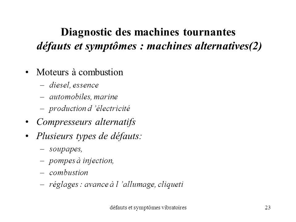 défauts et symptômes vibratoires23 Diagnostic des machines tournantes défauts et symptômes : machines alternatives(2) Moteurs à combustion –diesel, es