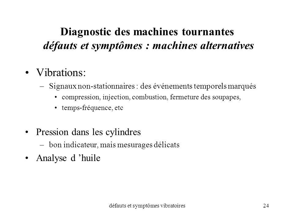 défauts et symptômes vibratoires24 Diagnostic des machines tournantes défauts et symptômes : machines alternatives Vibrations: –Signaux non-stationnai