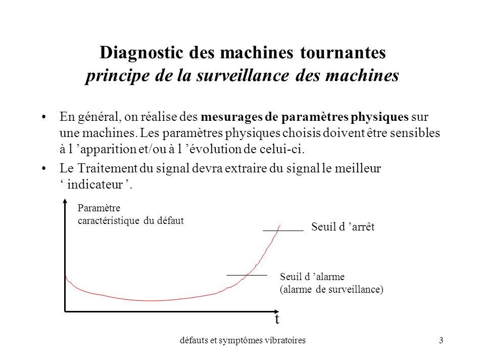défauts et symptômes vibratoires3 Diagnostic des machines tournantes principe de la surveillance des machines En général, on réalise des mesurages de
