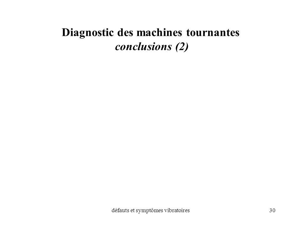 défauts et symptômes vibratoires30 Diagnostic des machines tournantes conclusions (2)