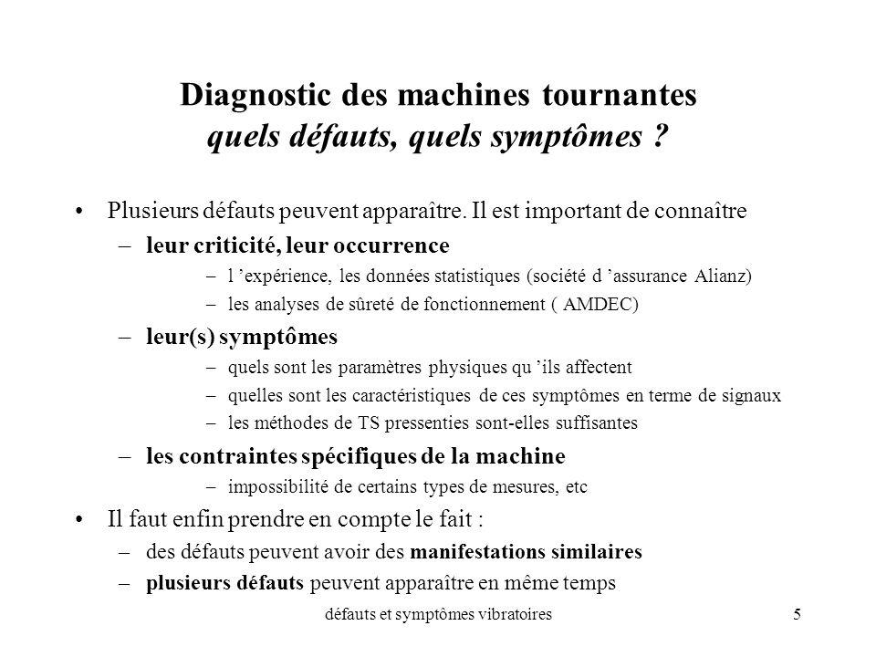 défauts et symptômes vibratoires5 Diagnostic des machines tournantes quels défauts, quels symptômes ? Plusieurs défauts peuvent apparaître. Il est imp