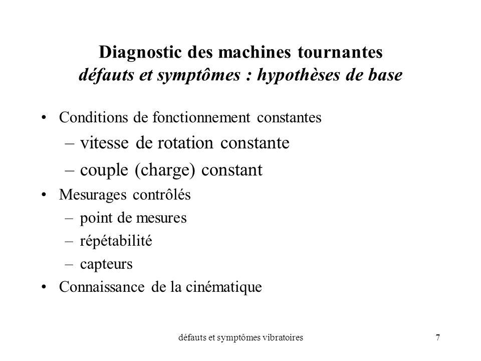 défauts et symptômes vibratoires7 Diagnostic des machines tournantes défauts et symptômes : hypothèses de base Conditions de fonctionnement constantes