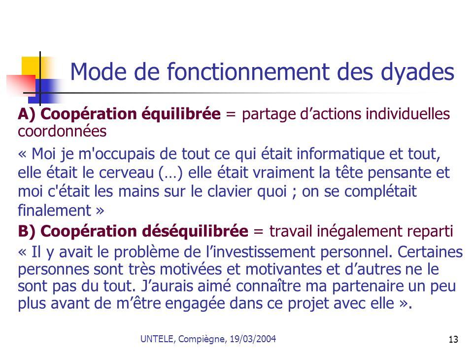 13 Mode de fonctionnement des dyades A) Coopération équilibrée = partage dactions individuelles coordonnées « Moi je m'occupais de tout ce qui était i