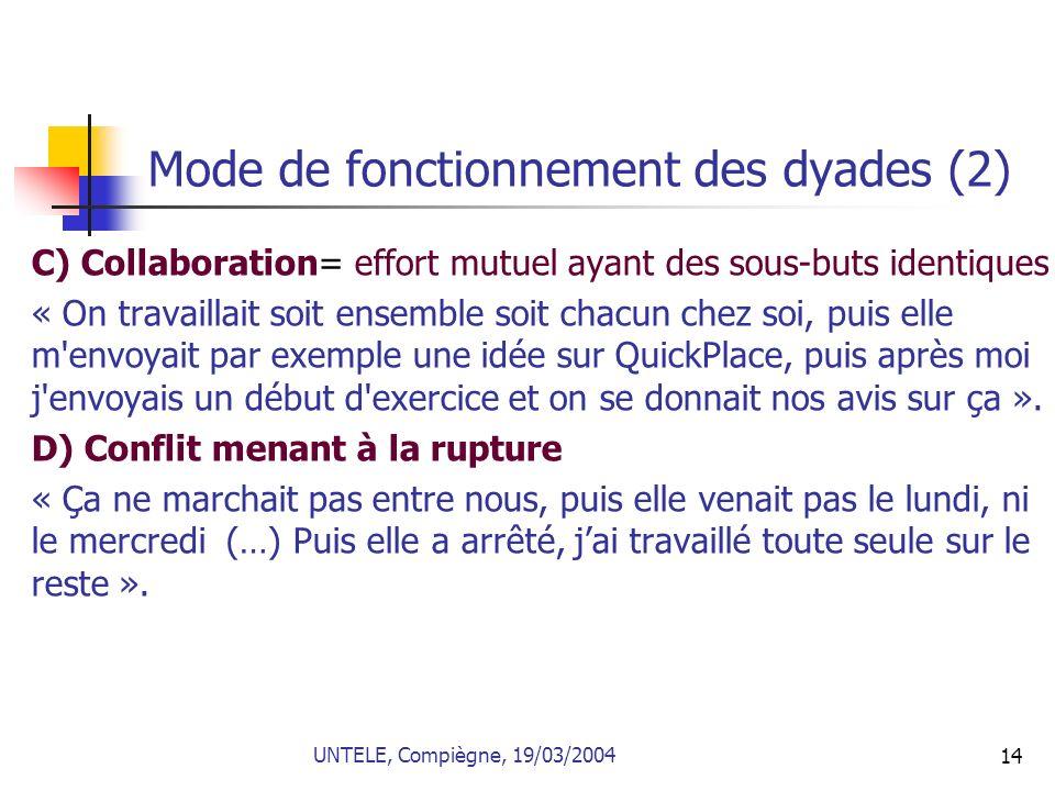 14 Mode de fonctionnement des dyades (2) C) Collaboration= effort mutuel ayant des sous-buts identiques « On travaillait soit ensemble soit chacun che