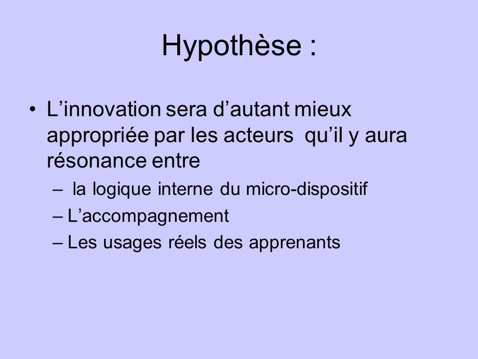 Hypothèse : Linnovation sera dautant mieux appropriée par les acteurs quil y aura résonance entre – la logique interne du micro-dispositif –Laccompagnement –Les usages réels des apprenants