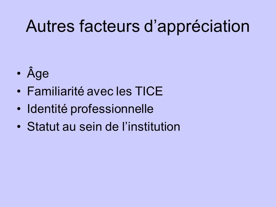 Autres facteurs dappréciation Âge Familiarité avec les TICE Identité professionnelle Statut au sein de linstitution
