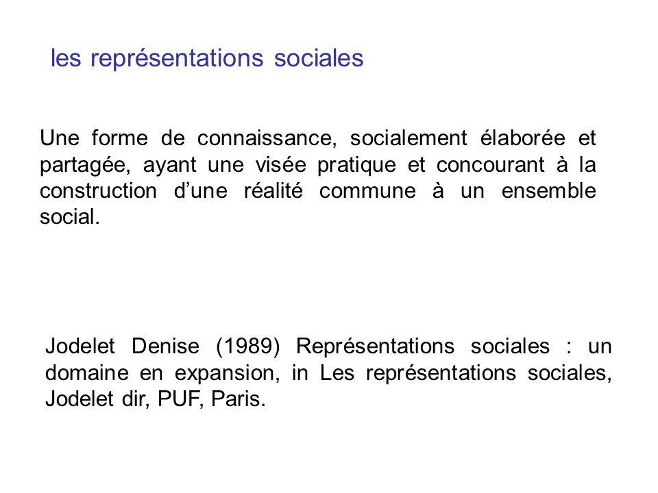Jodelet Denise (1989) Représentations sociales : un domaine en expansion, in Les représentations sociales, Jodelet dir, PUF, Paris. Une forme de conna