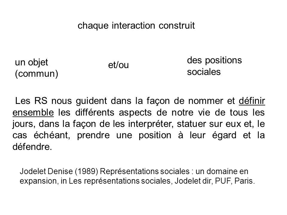 chaque interaction construit un objet (commun) et/ou des positions sociales Les RS nous guident dans la façon de nommer et définir ensemble les différ