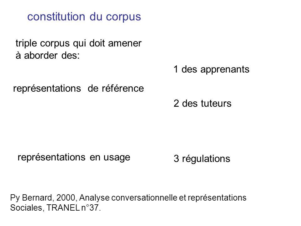 constitution du corpus représentations de référence triple corpus qui doit amener à aborder des: 1 des apprenants 2 des tuteurs représentations en usa