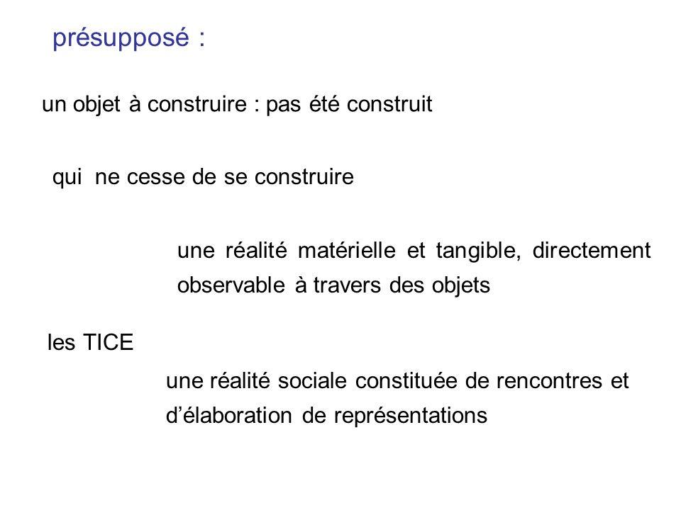 en tant quactivité sociale, lALAO a recours à des objets construits dans et par linteraction en cours les objets impliqués dans ces interactions ne préexistent par à leur usage hypothèse :