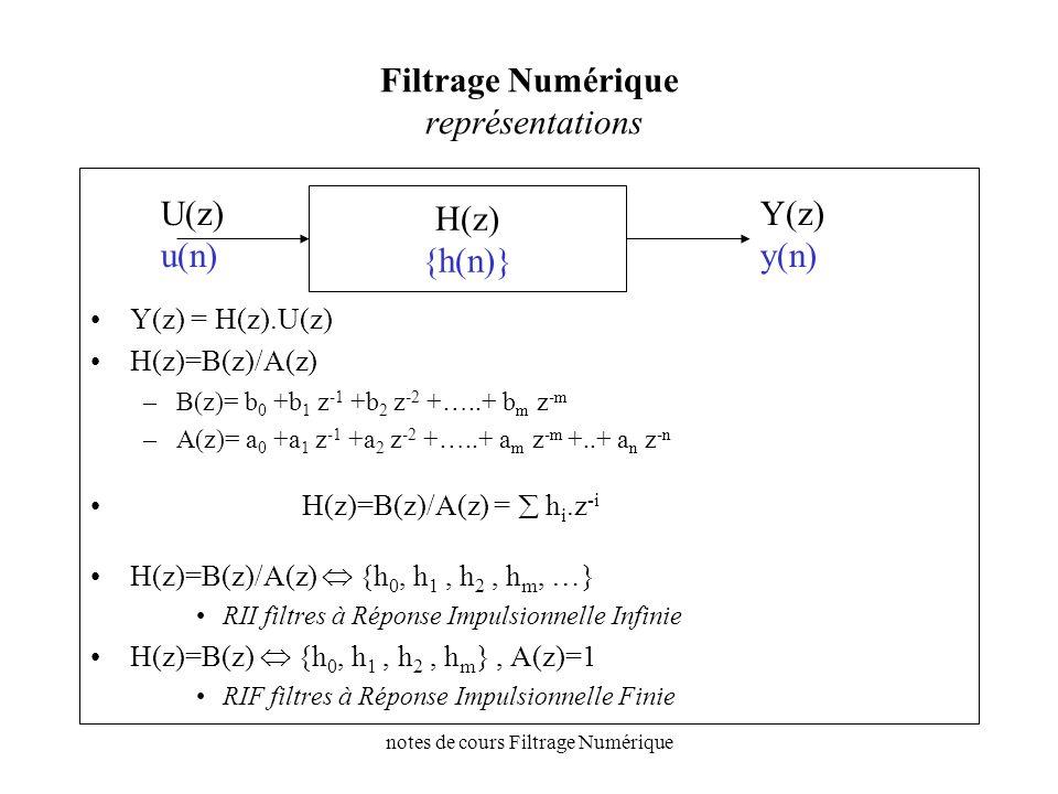 notes de cours Filtrage Numérique Filtrage Numérique les différents types de filtres (linéaires) Fonction de transfert –Y(z) = H(z).U(z), H(z)=B(z)/A(z) –B(z)= b 0 +b 1 z -1 +b 2 z -2 +…..+ b m z -m –A(z)= a 0 +a 1 z -1 +a 2 z -2 +…..+ a m z -m +..+ a n z -n Réponse impulsionnelle –y(n T) = h i.u((n-i) T) Equation récurrente (ou entrée/sortie) –pour les RII récursifs –y(n T) = b i.u((n-i) T) - a i.y((n-i) T) –pour les RIF non récursifs –y(n T) = b i.u((n-i) T) Filtre numérique u(n T)y(n T)