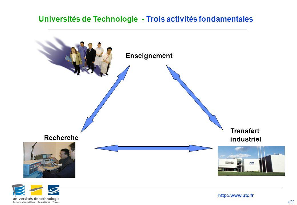 Enseignement Transfert industriel Recherche Universités de Technologie - Trois activités fondamentales http://www.utc.fr 4/29
