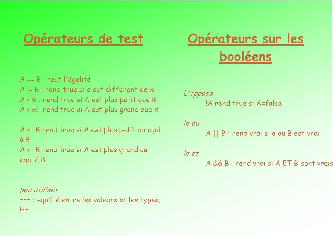 Opérateurs de test A == B : test l égalité A != B : rend true si a est différent de B A < B : rend true si A est plus petit que B A > B: rend true si A est plus grand que B A <= B rend true si A est plus petit ou egal à B A >= B rend true si A est plus grand ou egal à B peu utilisés === : egalité entre les valeurs et les types; !== L opposé !A rend true si A=false le ou A || B : rend vrai si a ou B est vrai le et A && B : rend vrai si A ET B sont vrais Opérateurs sur les booléens