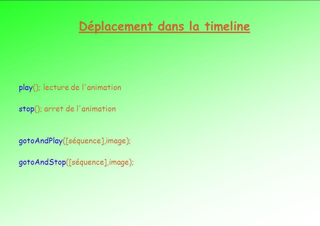 Déplacement dans la timeline play(); lecture de l'animation stop(); arret de l'animation gotoAndPlay([séquence],image); gotoAndStop([séquence],image);