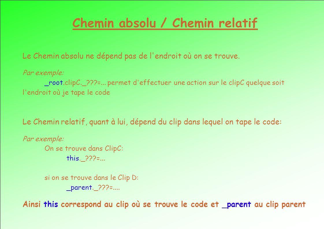 Chemin absolu / Chemin relatif Le Chemin absolu ne dépend pas de l'endroit où on se trouve. Par exemple: _root.clipC._???=... permet d'effectuer une a