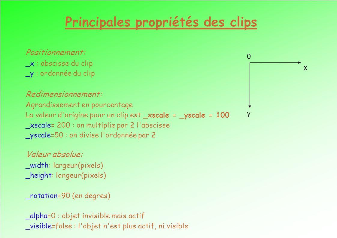 Principales propriétés des clips Positionnement: _x : abscisse du clip _y : ordonnée du clip Redimensionnement: Agrandissement en pourcentage La valeur d origine pour un clip est _xscale = _yscale = 100 _xscale= 200 : on multiplie par 2 l abscisse _yscale=50 : on divise l ordonnée par 2 Valeur absolue: _width: largeur(pixels) _height: longeur(pixels) _rotation=90 (en degres) _alpha=0 : objet invisible mais actif _visible=false : l objet n est plus actif, ni visible y x 0