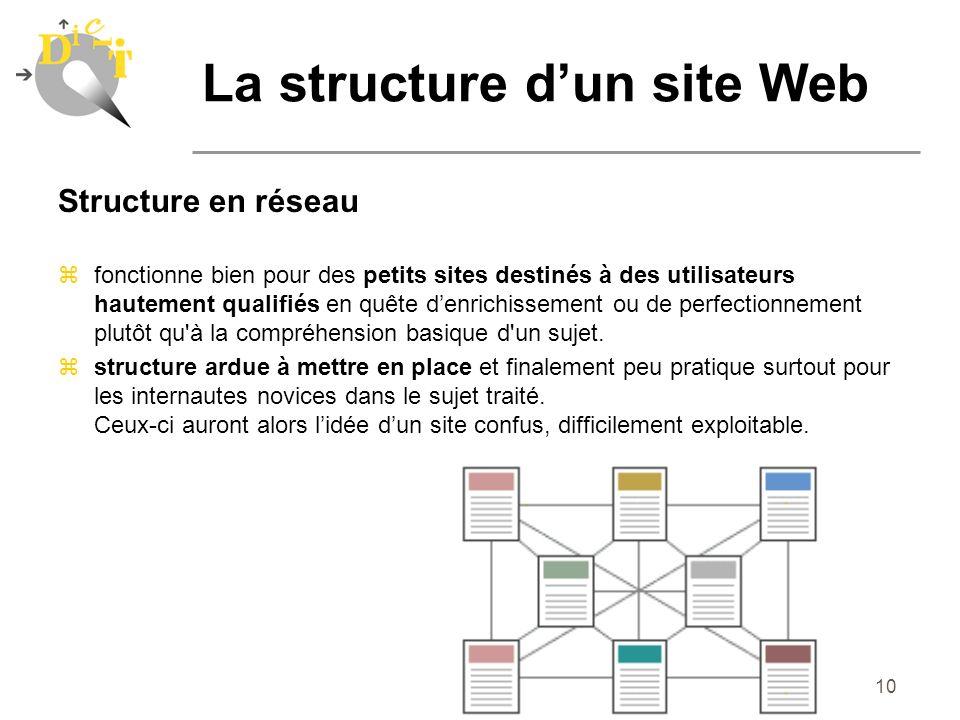 10 Structure en réseau zfonctionne bien pour des petits sites destinés à des utilisateurs hautement qualifiés en quête denrichissement ou de perfectio