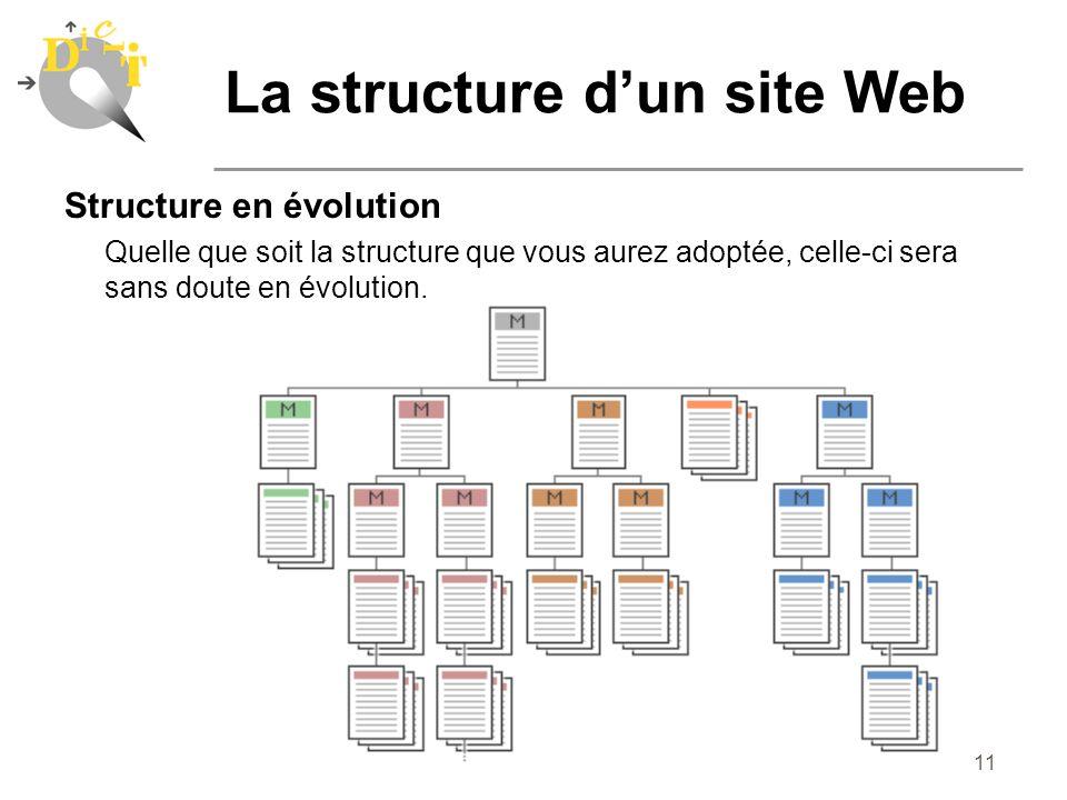 11 Structure en évolution Quelle que soit la structure que vous aurez adoptée, celle-ci sera sans doute en évolution. La structure dun site Web