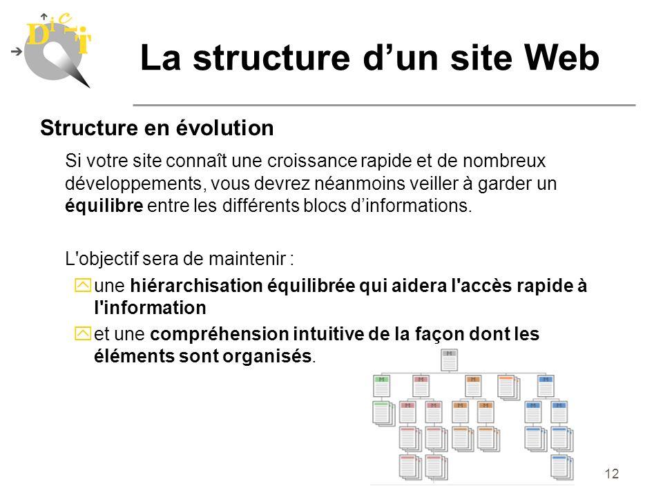 12 Structure en évolution Si votre site connaît une croissance rapide et de nombreux développements, vous devrez néanmoins veiller à garder un équilib