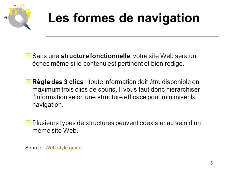 3 Les formes de navigation ySans une structure fonctionnelle, votre site Web sera un échec même si le contenu est pertinent et bien rédigé. yRègle des