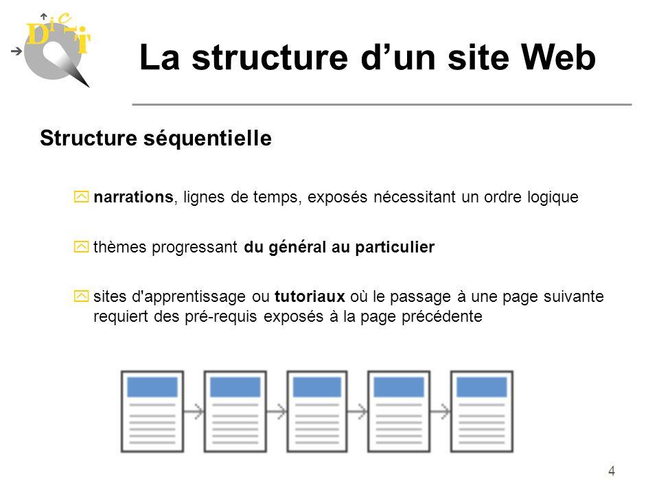 4 La structure dun site Web Structure séquentielle ynarrations, lignes de temps, exposés nécessitant un ordre logique ythèmes progressant du général a