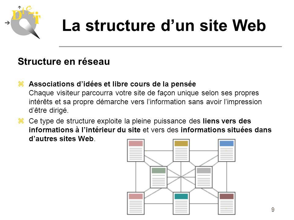 9 Structure en réseau zAssociations didées et libre cours de la pensée Chaque visiteur parcourra votre site de façon unique selon ses propres intérêts