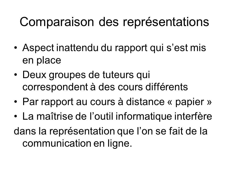 Comparaison des représentations Aspect inattendu du rapport qui sest mis en place Deux groupes de tuteurs qui correspondent à des cours différents Par