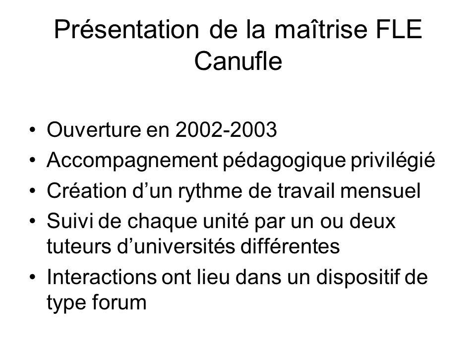 Présentation de la maîtrise FLE Canufle Ouverture en 2002-2003 Accompagnement pédagogique privilégié Création dun rythme de travail mensuel Suivi de chaque unité par un ou deux tuteurs duniversités différentes Interactions ont lieu dans un dispositif de type forum