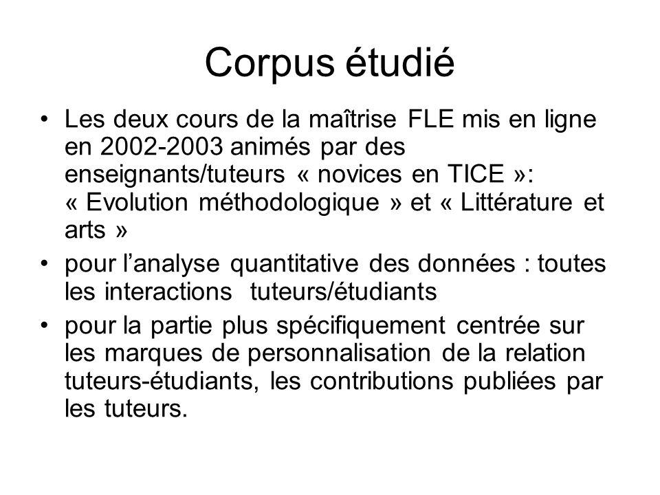 Corpus étudié Les deux cours de la maîtrise FLE mis en ligne en 2002-2003 animés par des enseignants/tuteurs « novices en TICE »: « Evolution méthodol